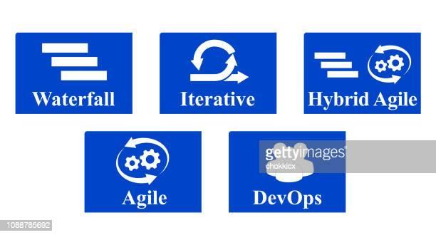 web development process icons - waterfall stock illustrations, clip art, cartoons, & icons
