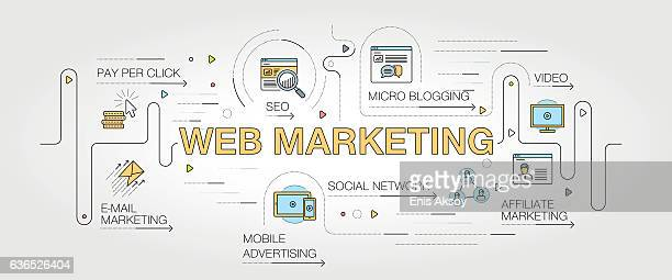 web marketing banner and icons - online advertising stock illustrations, clip art, cartoons, & icons