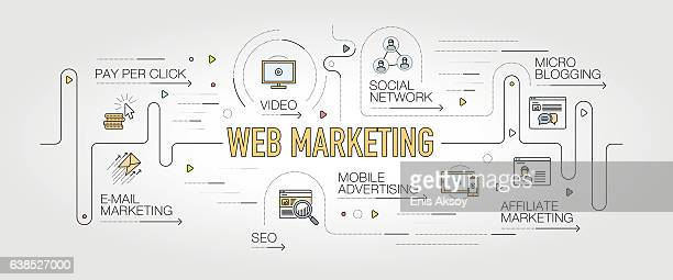 Web Marketing banner and icons