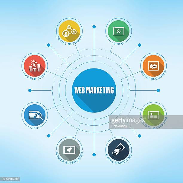 web marketing keywords with icons - online advertising stock illustrations, clip art, cartoons, & icons
