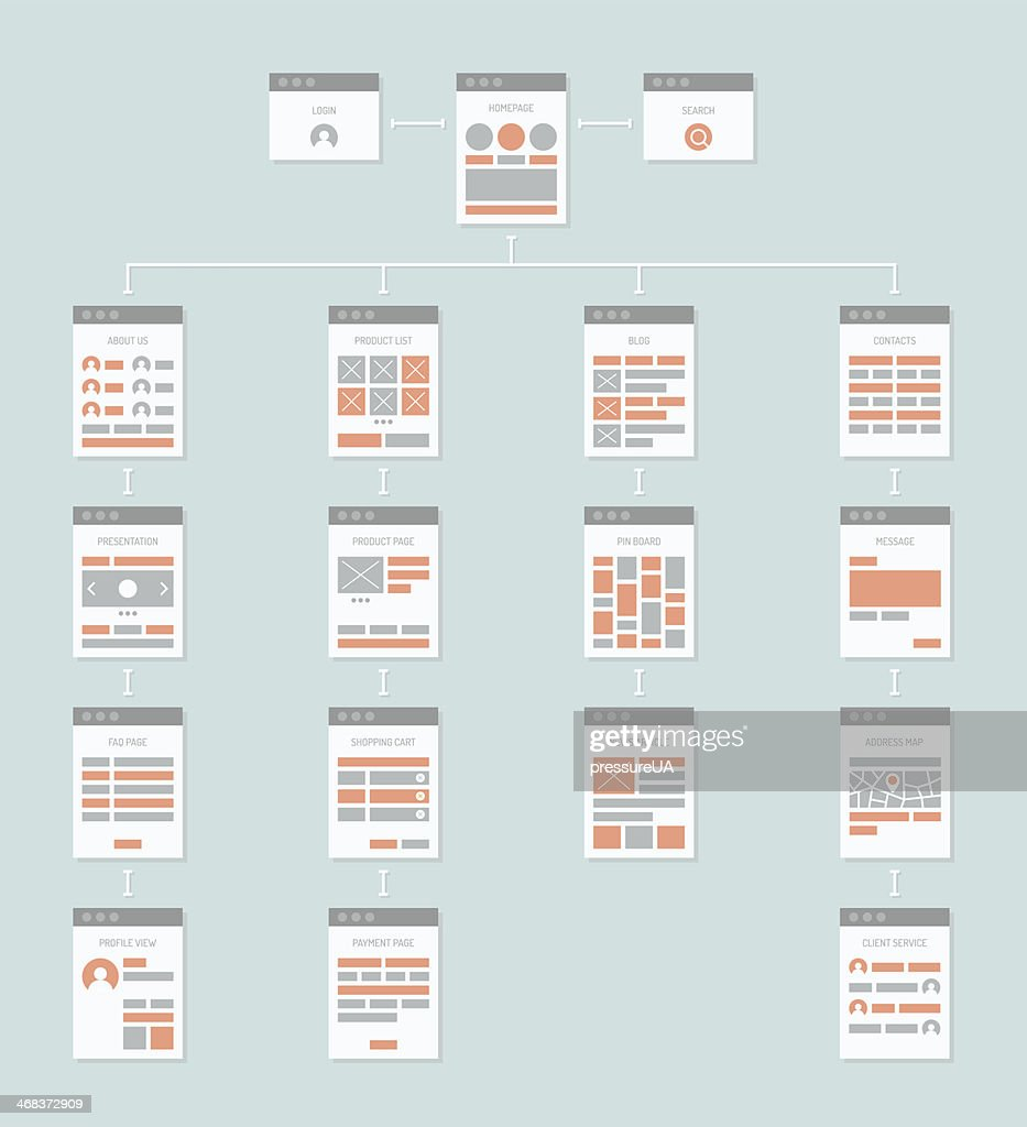 Website flowchart flat illustration