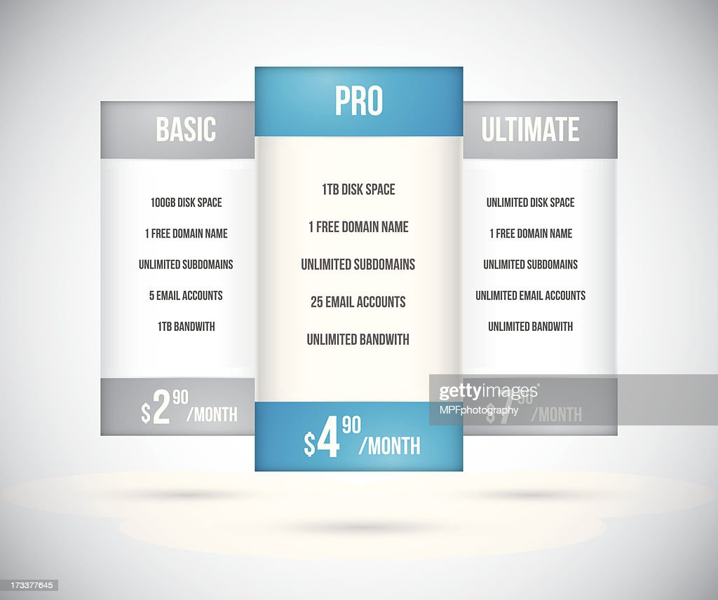 Website hosting plan pricing tables vector eps