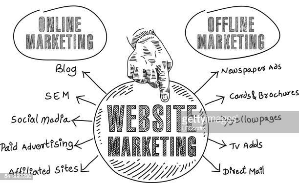website marketing infographic - online advertising stock illustrations, clip art, cartoons, & icons