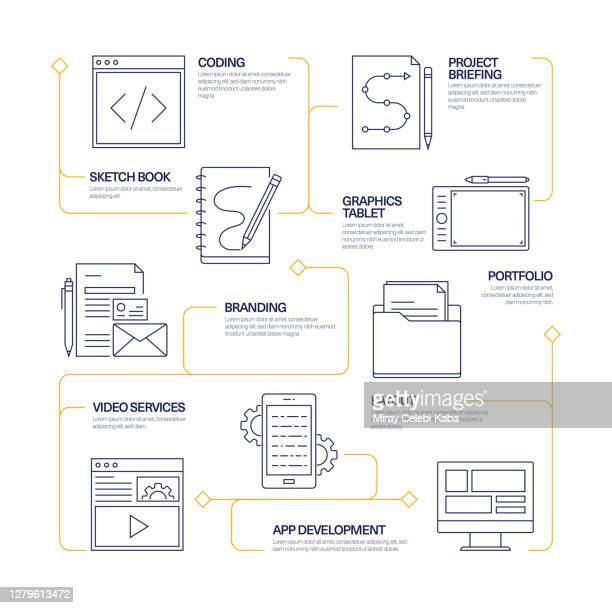 website modern line style infographic template. workflow process chart - landing page stock illustrations