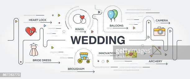 Wedding banner and icons