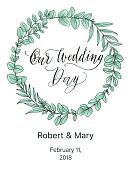 Wedding day calligraphy in an eucalyptus wreath.