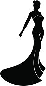 Wedding Dress Bride Silhouette