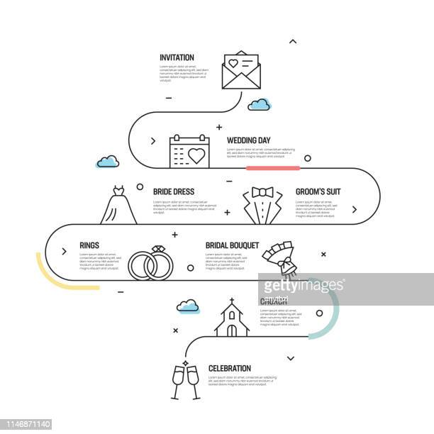 wedding related vector concept and infographic design elements in linear style - wedding cake stock illustrations