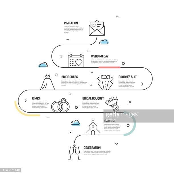 ilustraciones, imágenes clip art, dibujos animados e iconos de stock de concepto de vector relacionado con la boda y elementos de diseño infográfico en estilo lineal - compromiso