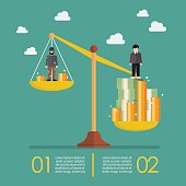 Weight scale between rich man and poor man infographic