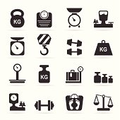 Weights and scales icons