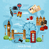 Welcome to England, London concept. Travel to Great Britain