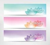 Wellness Banners