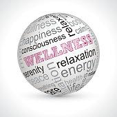 Wellness theme sphere with keywords