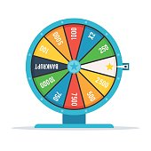 Wheel of fortune with numbers