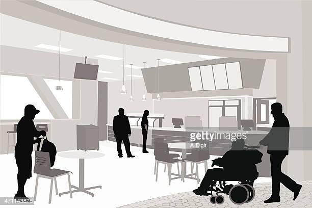 Wheelchair Food Court