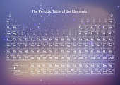White chemical periodic table of elements on abstract purple blurred hi-tech background