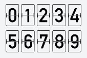 White flip counter with black digits.