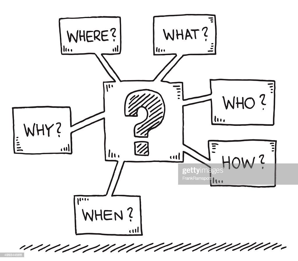 Whquestions Concept Drawing Vector Art | Getty Images