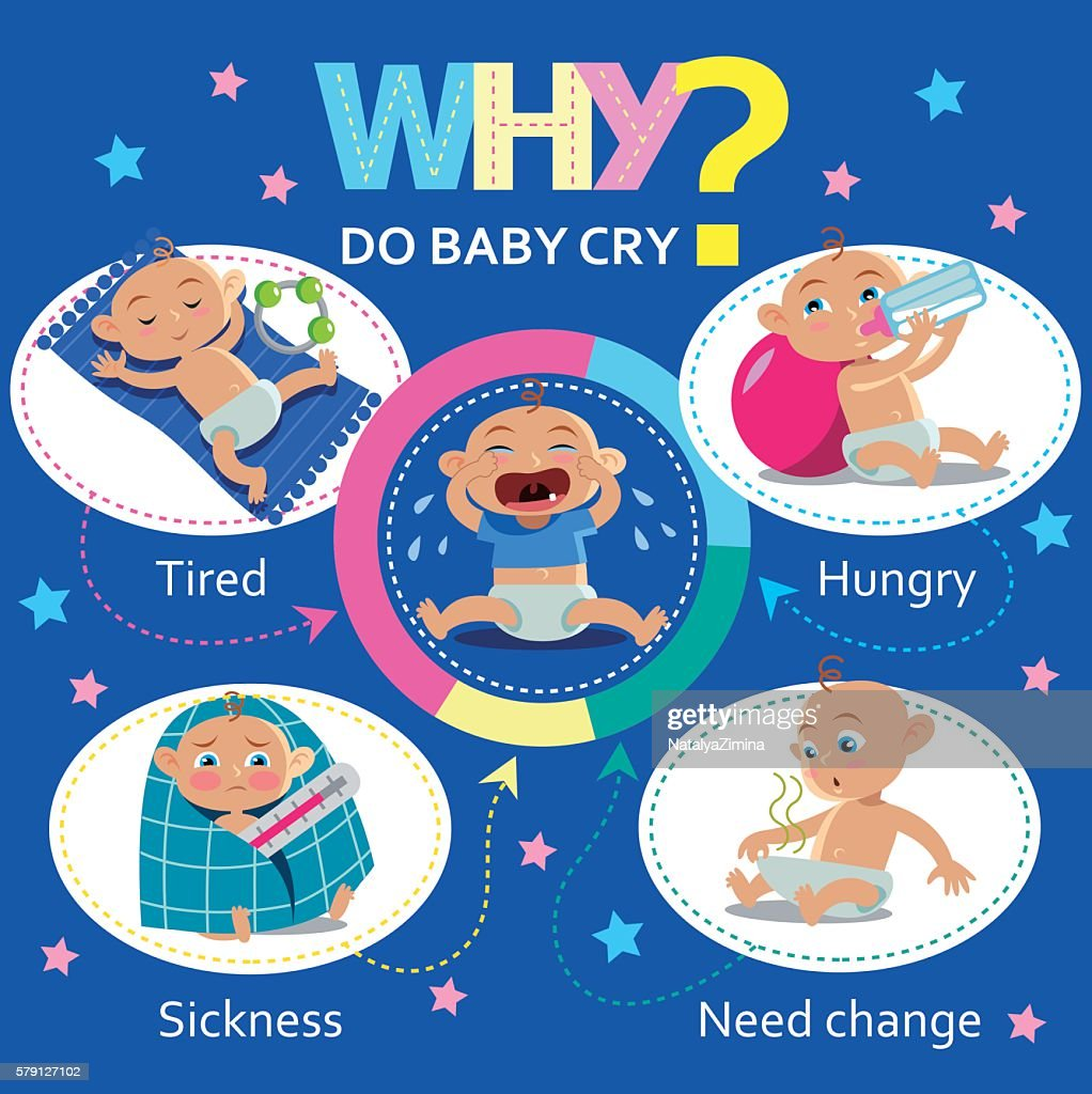 Why do baby cry. Poster or banner for Mom.
