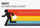 HR: Why do employees leave