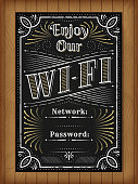 Wifi access lettering flyer for cafe bar. Vintage hand drawn chalkboard illustration concept. Grunge typographic poster idea.
