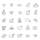 Wi-fi icons set