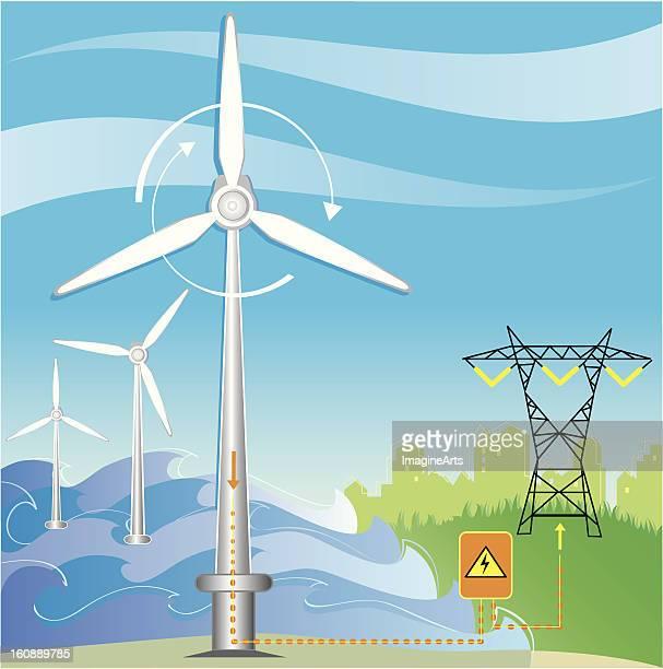 bildbanksillustrationer, clip art samt tecknat material och ikoner med wind turbine water farm produces electricity - vindkraft