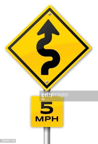 Winding Dangerous Road Sign