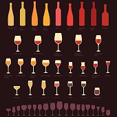 wine glasses and bottle types,