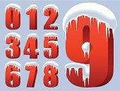 Winter numbers