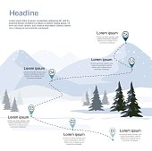 Winter ski resort, route infographic. Layers of mountain landscape with fir forest