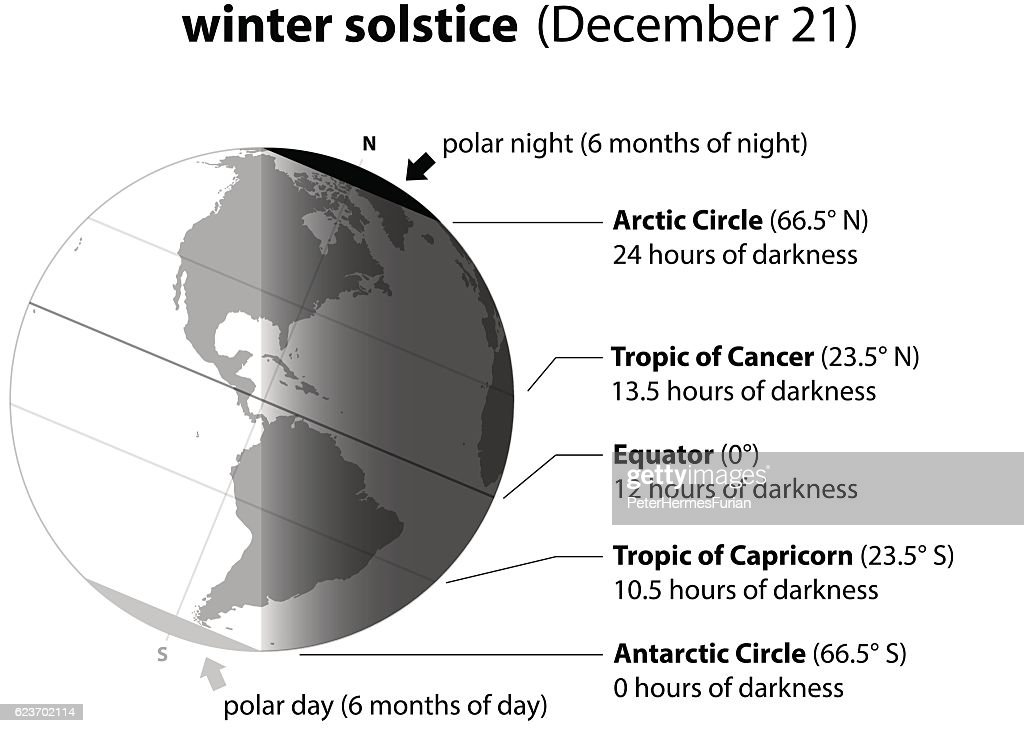 Winter Solstice December