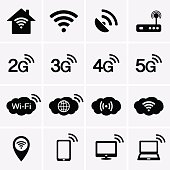 Wireless and Wifi icons. 2G, 3G, 4G and 5G
