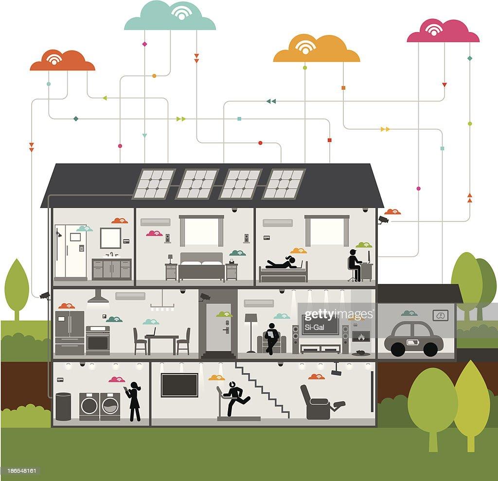 Wireless Smart Technology House