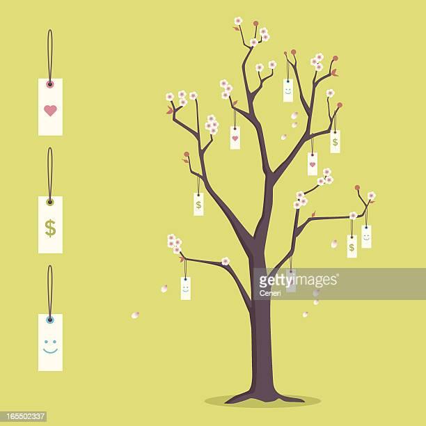 illustrations, cliparts, dessins animés et icônes de souhait arbre - arbre sans feuillage