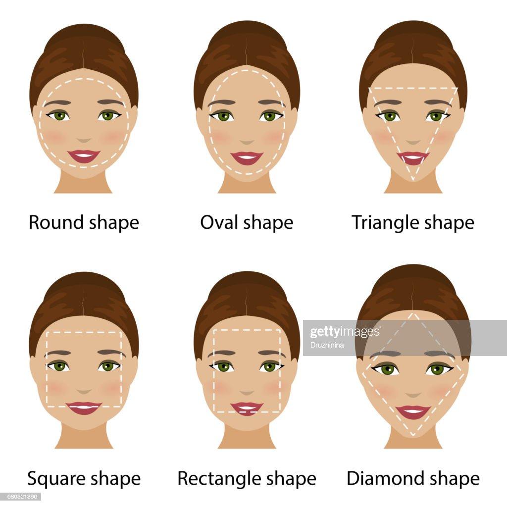 Woman face shapes
