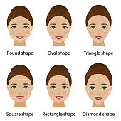 Woman face shapes