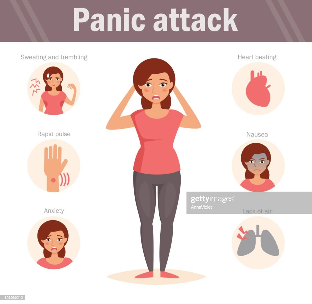 Woman. Panic attack. Vector
