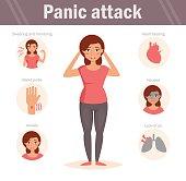 Woman. Panic attack. Vector