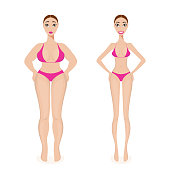 Woman Weight loss Success Before and After obesity Slim body