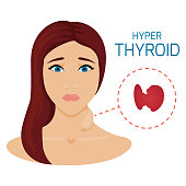 Woman with hyper thyroid