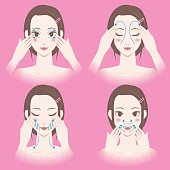 woman's facial lymphatic massage diagram