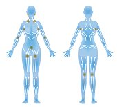 woman's lymphatic massage diagram, Treatment of the swelling