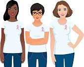 Women activist community awareness of breast cancer