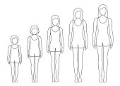 Women's body proportions changing with age. Girl's body growth stages. Vector contour illustration. Aging concept.