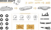 Wood craft infographics. Illustration, icons, navigation elements. Hand drawn style. Use for you presentation, web site, flyer, advertising design.