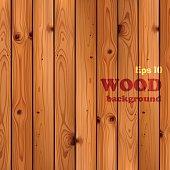 Wood plank background.