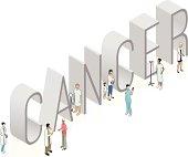 CANCER Word Art