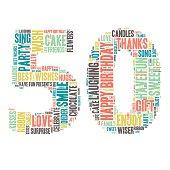 Word Cloud - Happy Birthday Celebration - 50